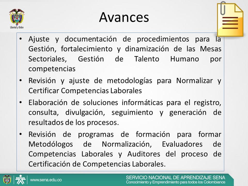 Avances Ajuste y documentación de procedimientos para la Gestión, fortalecimiento y dinamización de las Mesas Sectoriales, Gestión de Talento Humano p
