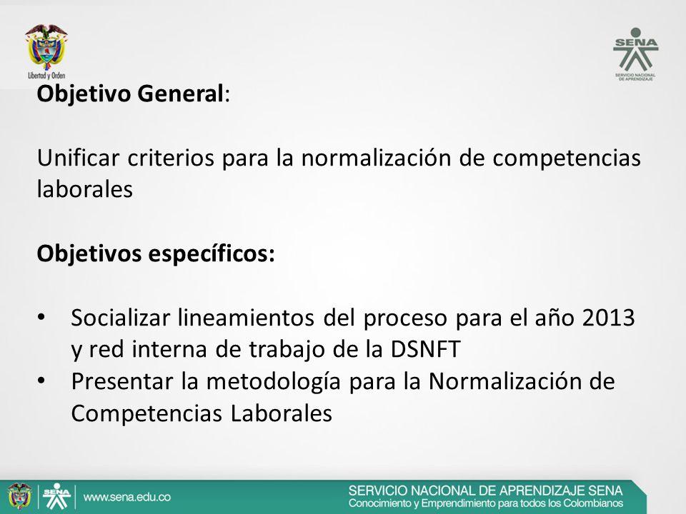 Objetivo General: Unificar criterios para la normalización de competencias laborales Objetivos específicos: Socializar lineamientos del proceso para e