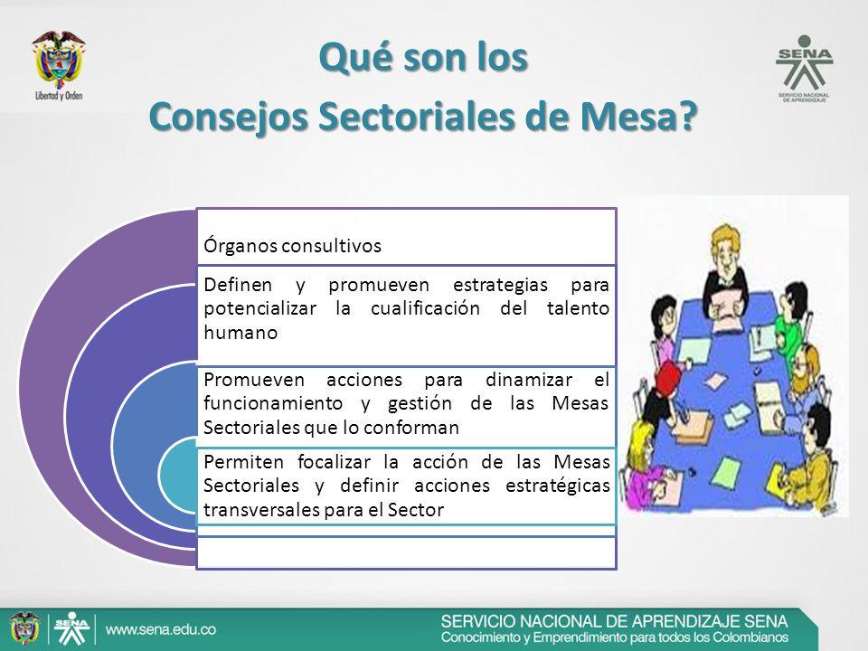 Qué son los Consejos Sectoriales de Mesa? Órganos consultivos Definen y promueven estrategias para potencializar la cualificación del talento humano P