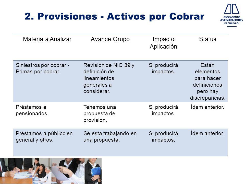 2. Provisiones - Activos por Cobrar Materia a AnalizarAvance GrupoImpacto Aplicación Status Siniestros por cobrar - Primas por cobrar. Revisión de NIC