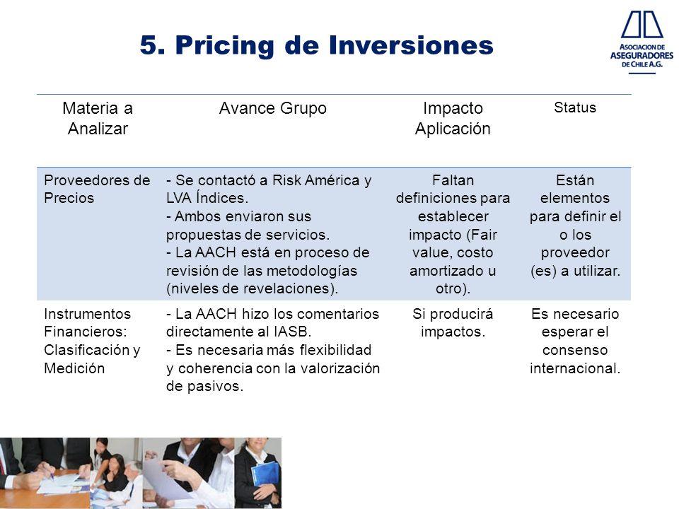 5. Pricing de Inversiones Materia a Analizar Avance GrupoImpacto Aplicación Status Proveedores de Precios - Se contactó a Risk América y LVA Índices.
