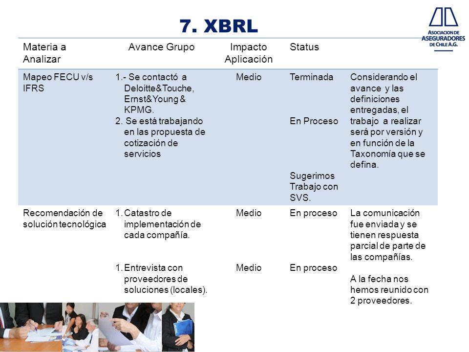 7. XBRL Materia a Analizar Avance GrupoImpacto Aplicación StatusComentario Mapeo FECU v/s IFRS 1.- Se contactó a Deloitte&Touche, Ernst&Young & KPMG.