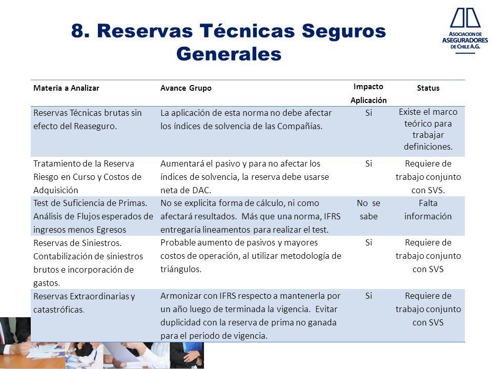 8. Reservas Técnicas Seguros Generales Materia a AnalizarAvance Grupo Impacto Aplicación Status Reservas Técnicas brutas sin efecto del Reaseguro. La