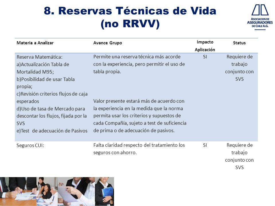 8. Reservas Técnicas de Vida (no RRVV) Materia a AnalizarAvance Grupo Impacto Aplicación Status Reserva Matemática: a)Actualización Tabla de Mortalida