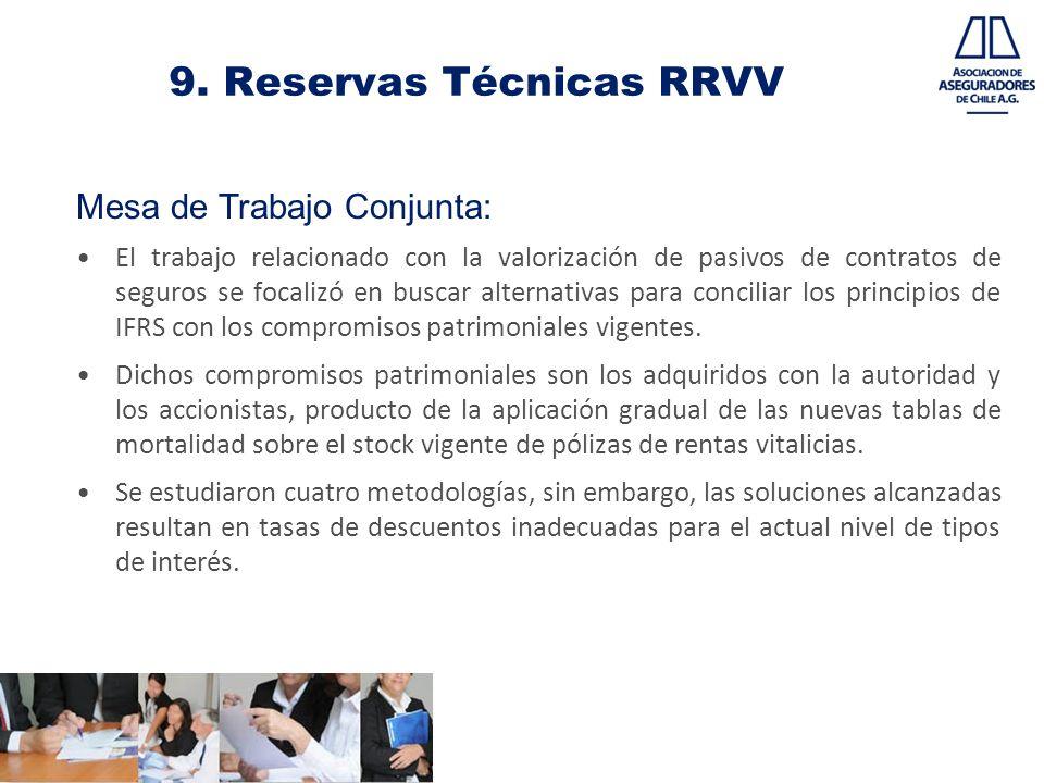 9. Reservas Técnicas RRVV Mesa de Trabajo Conjunta: El trabajo relacionado con la valorización de pasivos de contratos de seguros se focalizó en busca