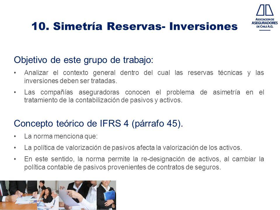 10. Simetría Reservas- Inversiones Objetivo de este grupo de trabajo: Analizar el contexto general dentro del cual las reservas técnicas y las inversi