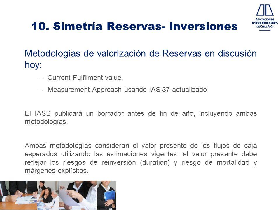 10. Simetría Reservas- Inversiones Metodologías de valorización de Reservas en discusión hoy: –Current Fulfilment value. –Measurement Approach usando