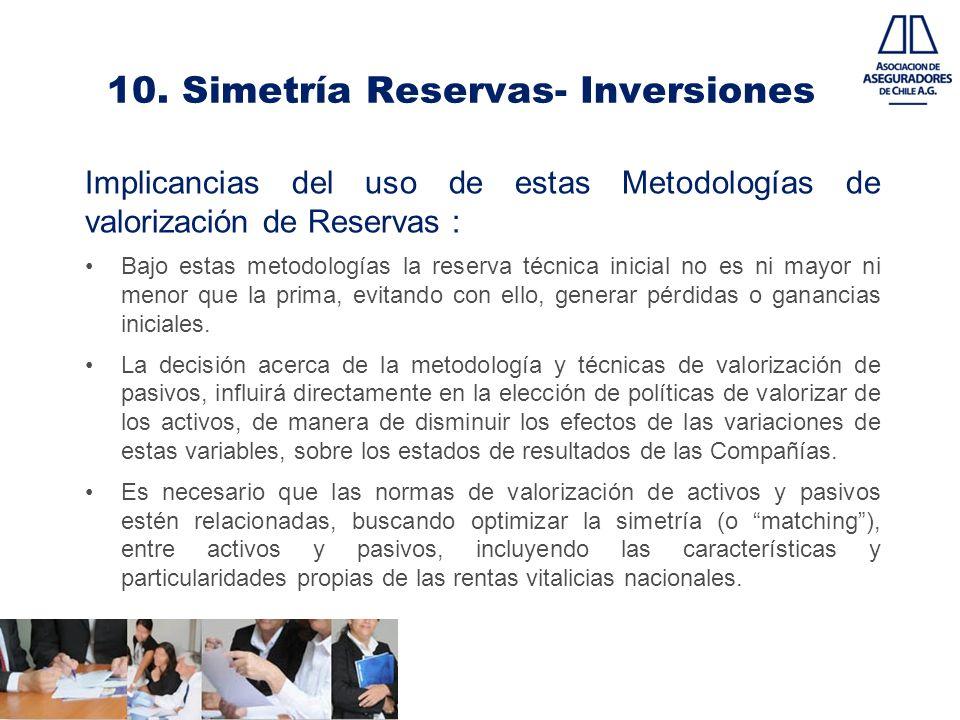 10. Simetría Reservas- Inversiones Implicancias del uso de estas Metodologías de valorización de Reservas : Bajo estas metodologías la reserva técnica