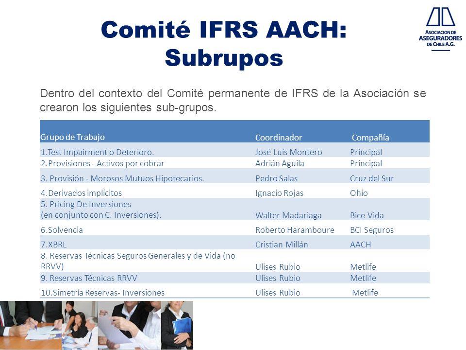 Comité IFRS AACH: Subrupos Dentro del contexto del Comité permanente de IFRS de la Asociación se crearon los siguientes sub-grupos. Grupo de TrabajoCo