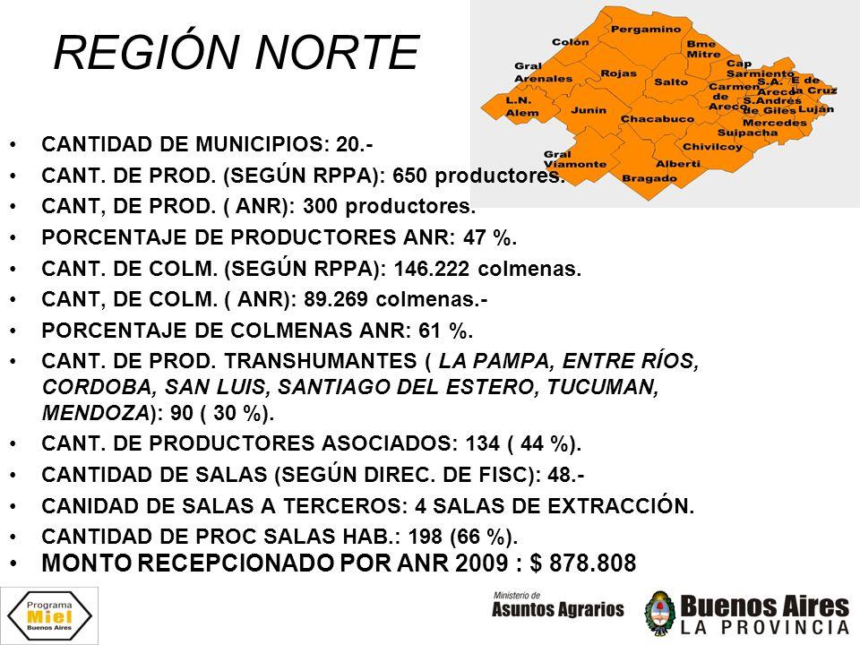 REGIÓN NORTE CANTIDAD DE MUNICIPIOS: 20.- CANT. DE PROD. (SEGÚN RPPA): 650 productores. CANT, DE PROD. ( ANR): 300 productores. PORCENTAJE DE PRODUCTO
