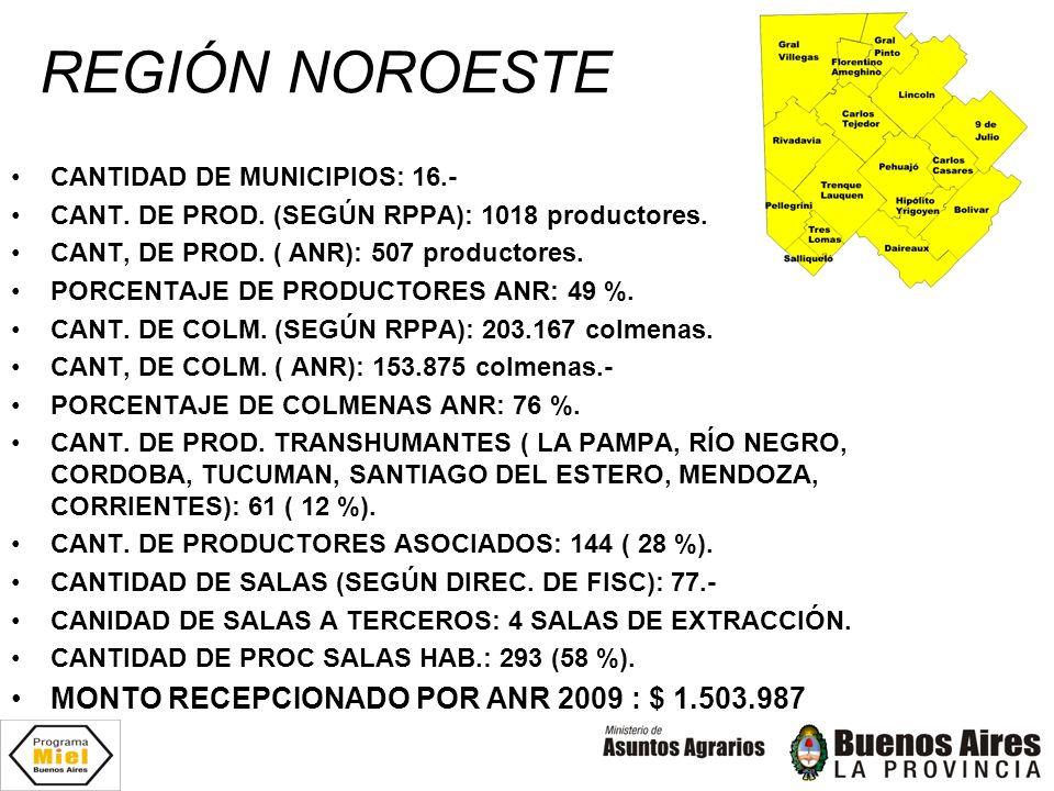 CANTIDAD DE MUNICIPIOS: 16.- CANT. DE PROD. (SEGÚN RPPA): 1018 productores. CANT, DE PROD. ( ANR): 507 productores. PORCENTAJE DE PRODUCTORES ANR: 49
