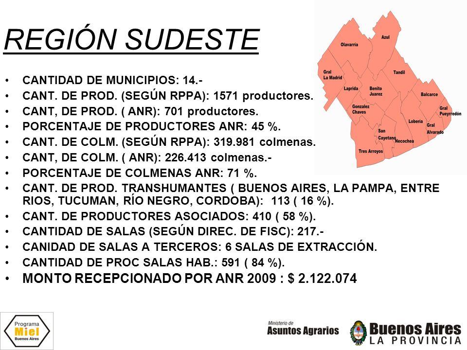 REGIÓN SUDESTE CANTIDAD DE MUNICIPIOS: 14.- CANT. DE PROD. (SEGÚN RPPA): 1571 productores. CANT, DE PROD. ( ANR): 701 productores. PORCENTAJE DE PRODU