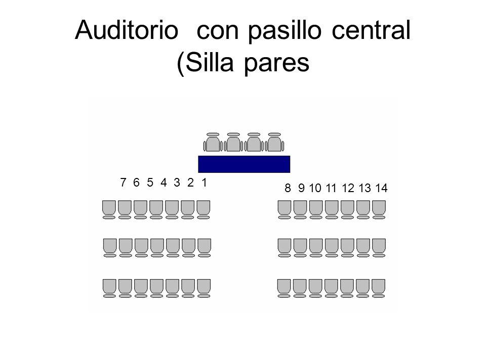 Auditorio con pasillo central (Silla pares 8 9 10 11 12 13 14 7 6 5 4 3 2 1