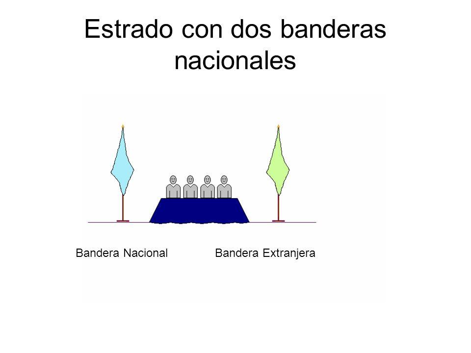 Estrado con dos banderas nacionales Bandera Nacional Bandera Extranjera