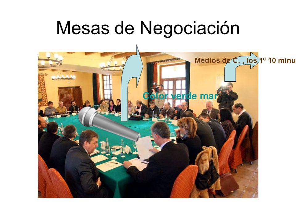 Mesas de Negociación Color verde mar Medios de C., los 1º 10 minutos