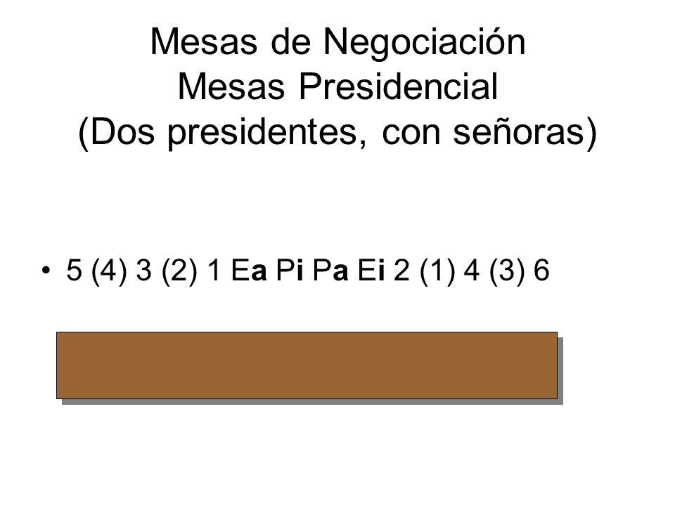 Mesas de Negociación Mesas Presidencial (Dos presidentes, con señoras) 5 (4) 3 (2) 1 Ea Pi Pa Ei 2 (1) 4 (3) 6