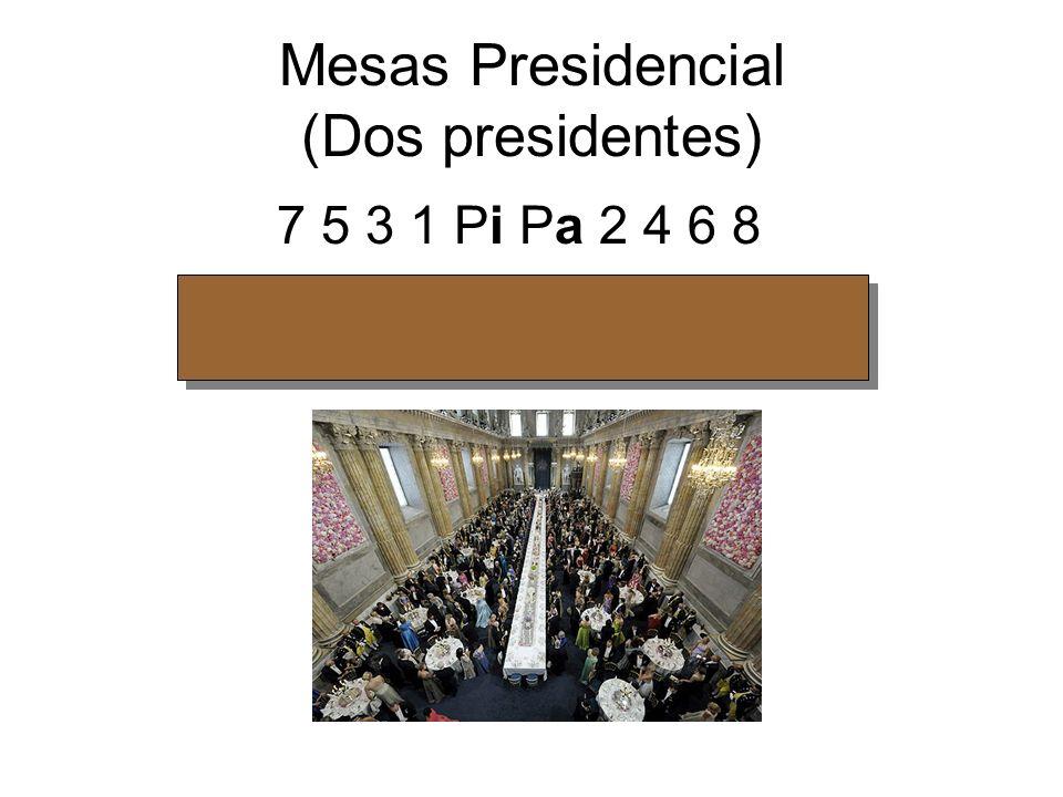 Mesas Presidencial (Dos presidentes) 7 5 3 1 Pi Pa 2 4 6 8