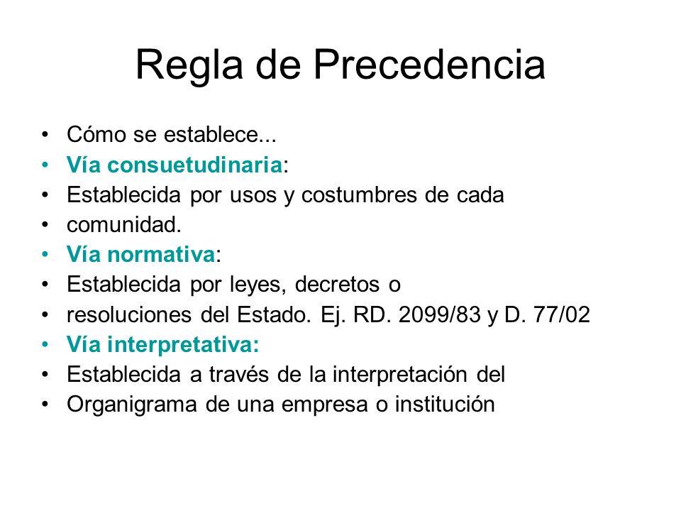 Regla de Precedencia Cómo se establece... Vía consuetudinaria: Establecida por usos y costumbres de cada comunidad. Vía normativa: Establecida por ley