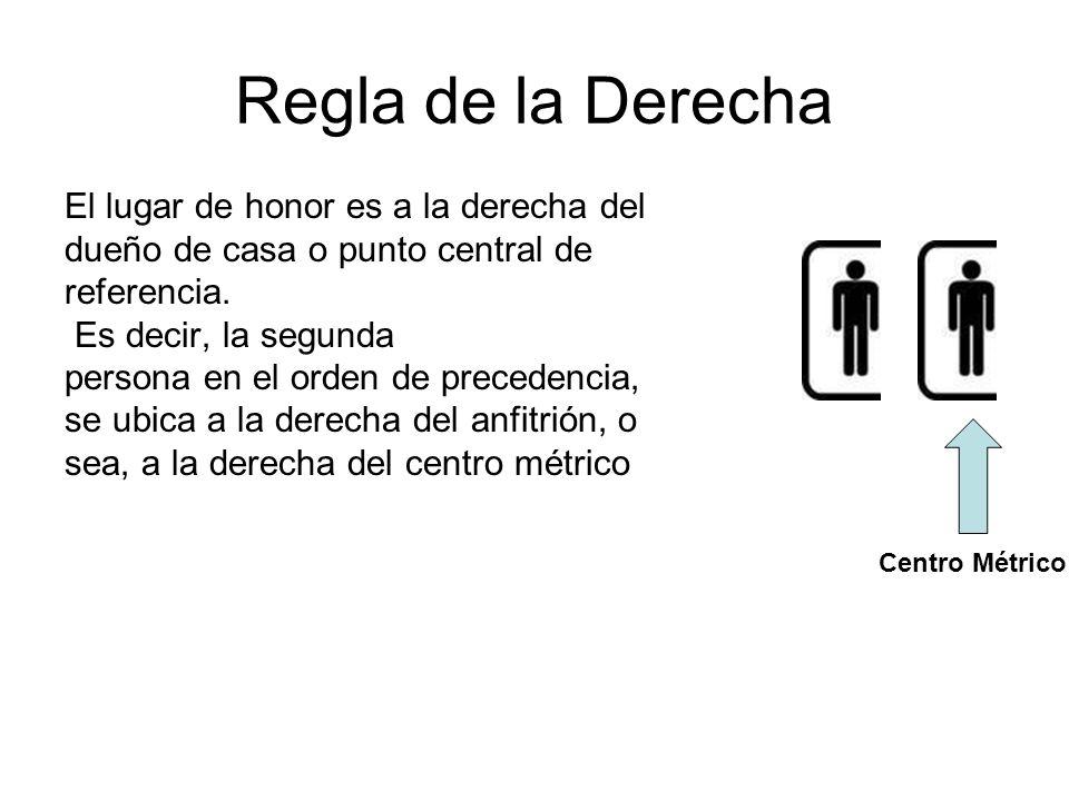Regla de la Derecha El lugar de honor es a la derecha del dueño de casa o punto central de referencia. Es decir, la segunda persona en el orden de pre