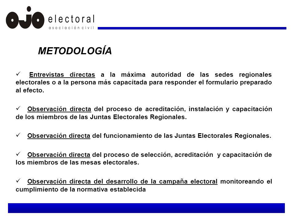 Entrevistas directas a la máxima autoridad de las sedes regionales electorales o a la persona más capacitada para responder el formulario preparado al efecto.