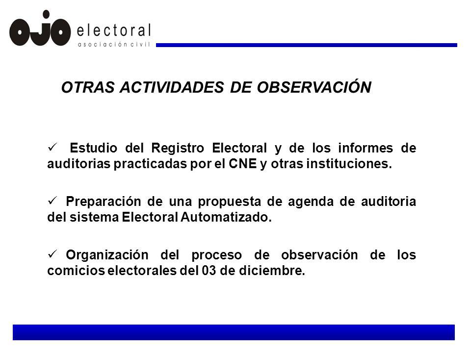 Estudio del Registro Electoral y de los informes de auditorias practicadas por el CNE y otras instituciones.