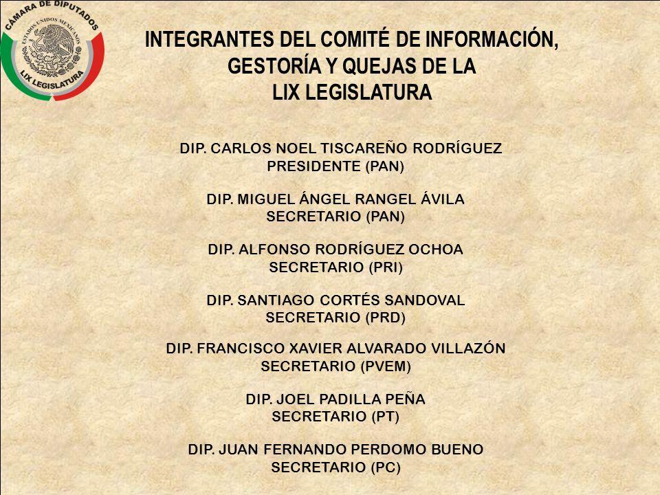 DIP. CARLOS NOEL TISCAREÑO RODRÍGUEZ PRESIDENTE (PAN) DIP. MIGUEL ÁNGEL RANGEL ÁVILA SECRETARIO (PAN) DIP. ALFONSO RODRÍGUEZ OCHOA SECRETARIO (PRI) DI
