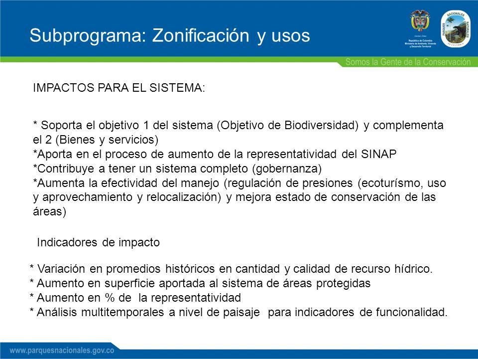 Subprograma: Zonificación y usos IMPACTOS PARA EL SISTEMA: * Soporta el objetivo 1 del sistema (Objetivo de Biodiversidad) y complementa el 2 (Bienes y servicios) *Aporta en el proceso de aumento de la representatividad del SINAP *Contribuye a tener un sistema completo (gobernanza) *Aumenta la efectividad del manejo (regulación de presiones (ecoturísmo, uso y aprovechamiento y relocalización) y mejora estado de conservación de las áreas) Indicadores de impacto * Variación en promedios históricos en cantidad y calidad de recurso hídrico.
