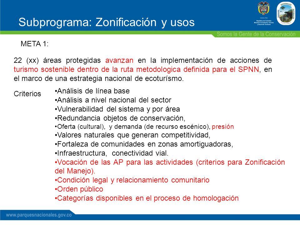Subprograma: Zonificación y usos META 1: 22 (xx) áreas protegidas avanzan en la implementación de acciones de turismo sostenible dentro de la ruta metodologica definida para el SPNN, en el marco de una estrategia nacional de ecoturísmo.