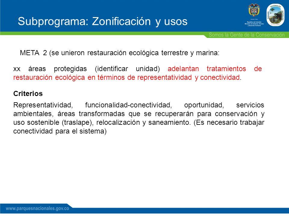 Subprograma: Zonificación y usos META 2 (se unieron restauración ecológica terrestre y marina: xx áreas protegidas (identificar unidad) adelantan tratamientos de restauración ecológica en términos de representatividad y conectividad.