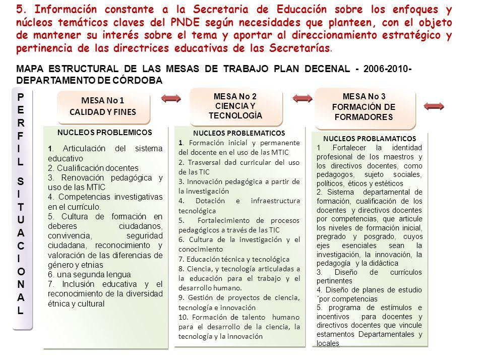NUCLEOS PROBLEMICOS 1. Articulación del sistema educativo 2. Cualificación docentes 3. Renovación pedagógica y uso de las MTIC 4. Competencias investi