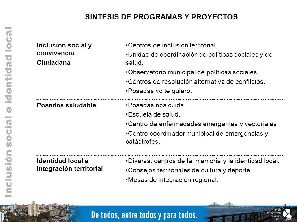 SINTESIS DE PROGRAMAS Y PROYECTOS Inclusión social y convivencia Ciudadana Centros de inclusión territorial.