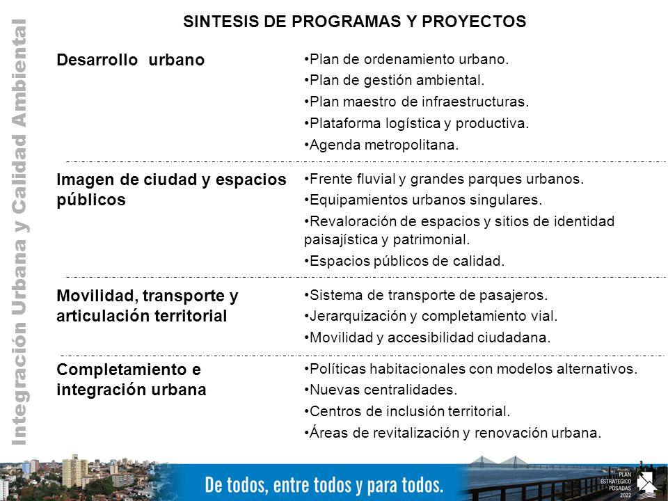 SINTESIS DE PROGRAMAS Y PROYECTOS Desarrollo urbano Plan de ordenamiento urbano.