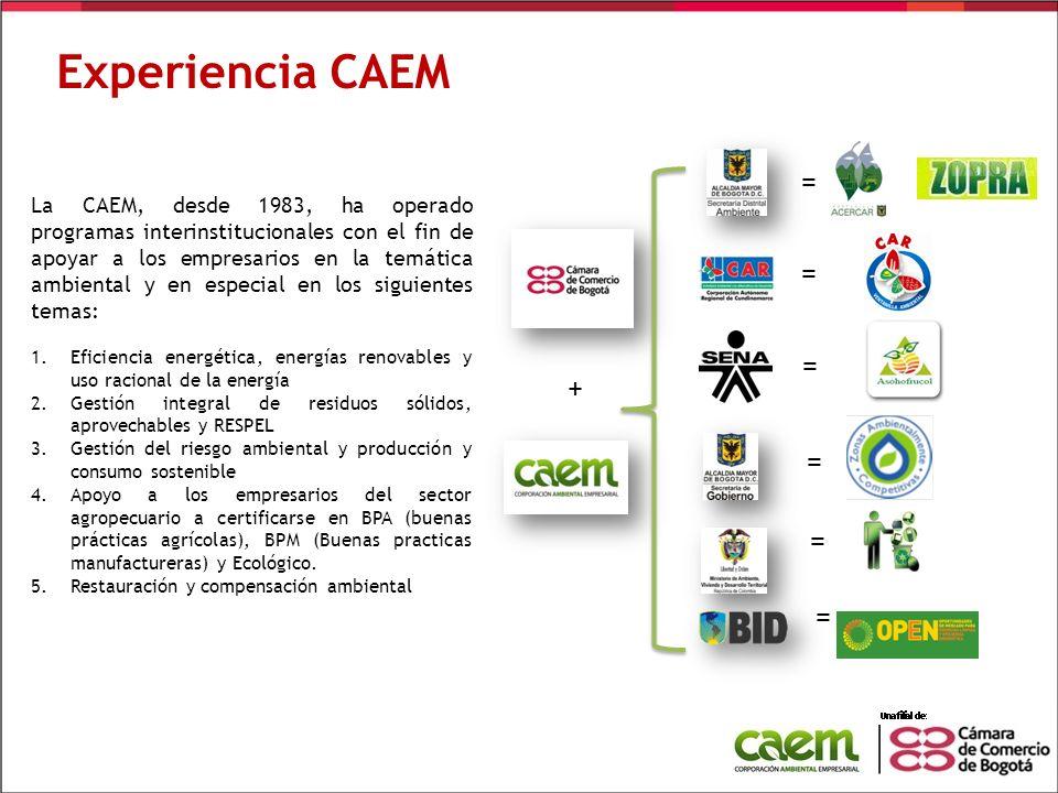 Experiencia CAEM + = = = = = = La CAEM, desde 1983, ha operado programas interinstitucionales con el fin de apoyar a los empresarios en la temática am