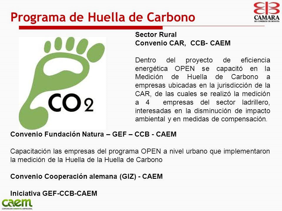 Sector Rural Convenio CAR, CCB- CAEM Dentro del proyecto de eficiencia energética OPEN se capacitó en la Medición de Huella de Carbono a empresas ubic