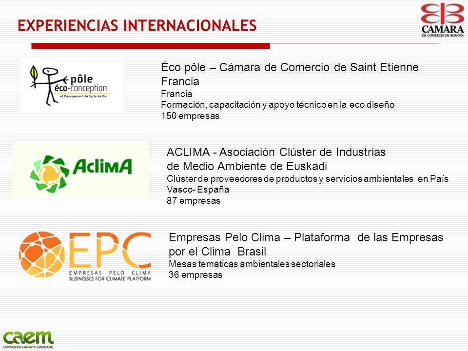 EXPERIENCIAS INTERNACIONALES ACLIMA - Asociación Clúster de Industrias de Medio Ambiente de Euskadi Clúster de proveedores de productos y servicios am