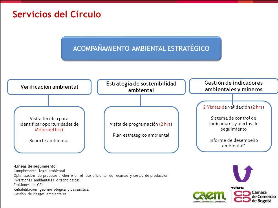 Servicios del Círculo ACOMPAÑAMIENTO AMBIENTAL ESTRATÉGICO Verificación ambiental Visita técnica para identificar oportunidades de Mejora(4 hrs) Repor