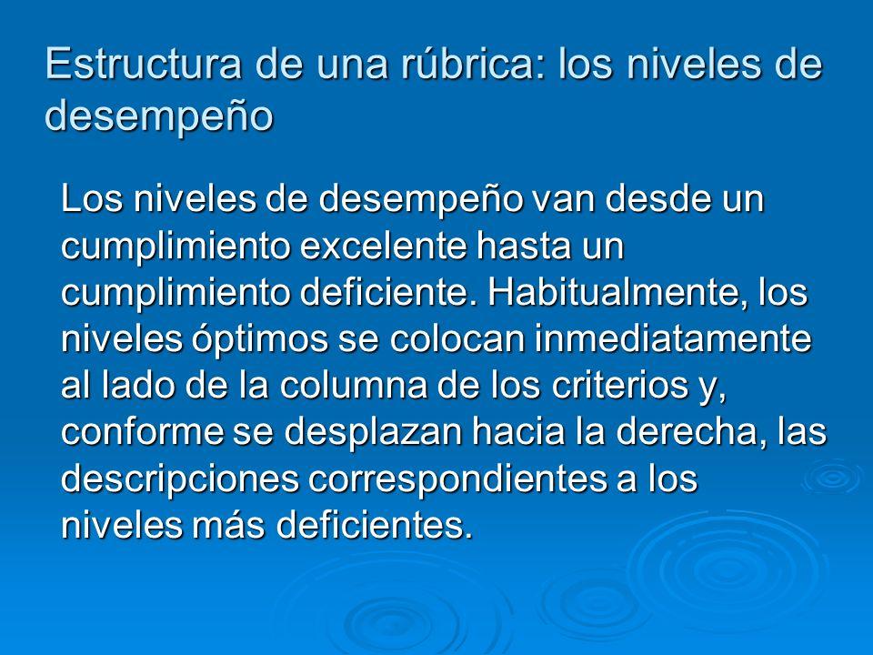 Estructura de una rúbrica: los niveles de desempeño Los niveles de desempeño van desde un cumplimiento excelente hasta un cumplimiento deficiente.