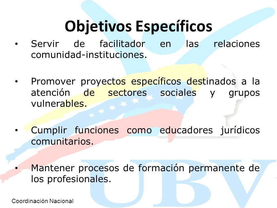 Objetivos Específicos Servir de facilitador en las relaciones comunidad-instituciones. Promover proyectos específicos destinados a la atención de sect