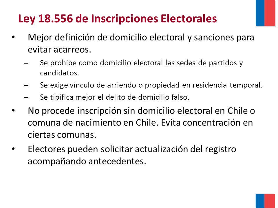 Mejor definición de domicilio electoral y sanciones para evitar acarreos.
