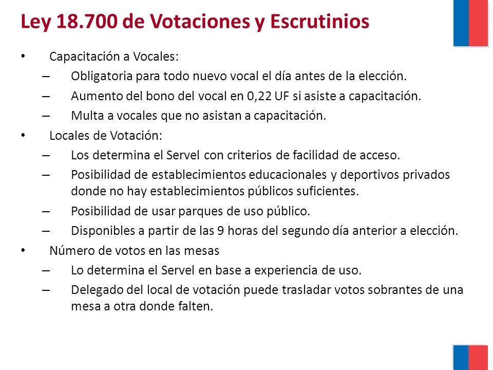 Cuadratura de las Acta de Escrutinio.