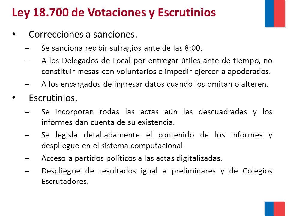 Correcciones a sanciones. – Se sanciona recibir sufragios ante de las 8:00.