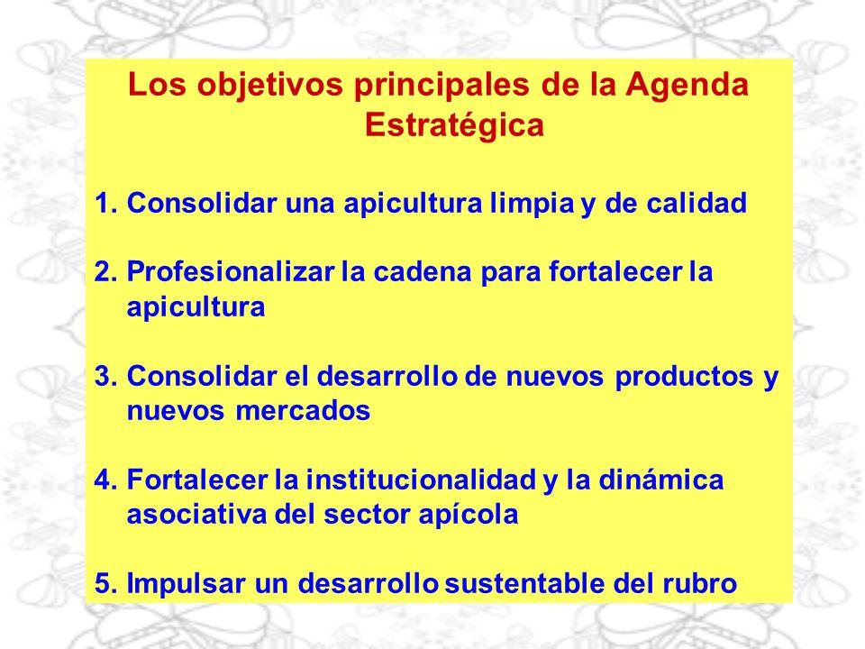 Los objetivos principales de la Agenda Estratégica 1.Consolidar una apicultura limpia y de calidad 2.Profesionalizar la cadena para fortalecer la apic