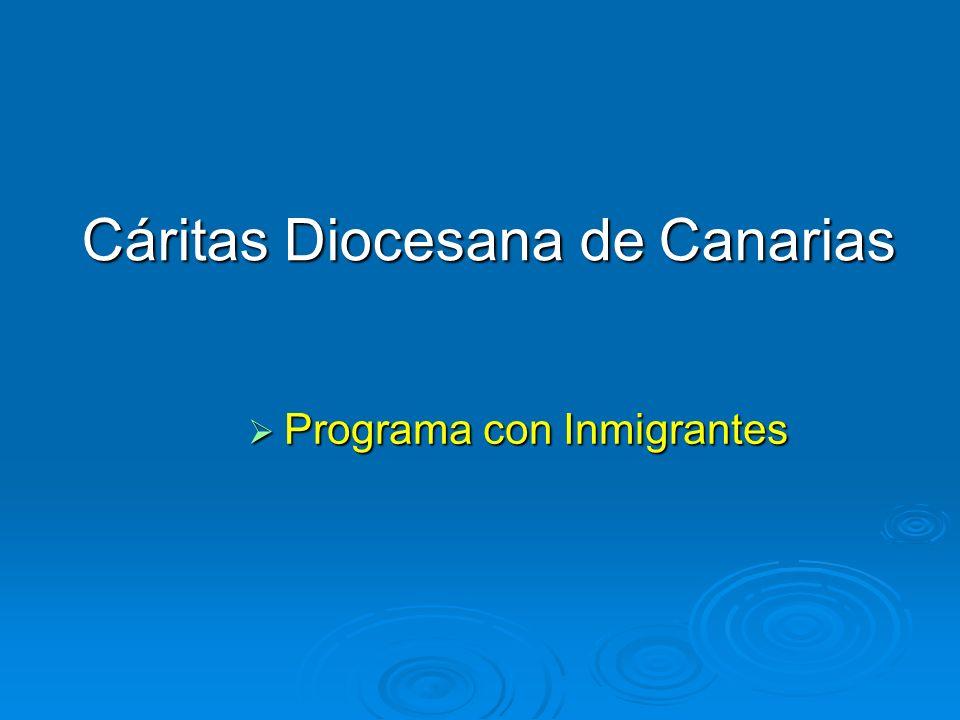 Cáritas Diocesana de Canarias Programa con Inmigrantes Programa con Inmigrantes