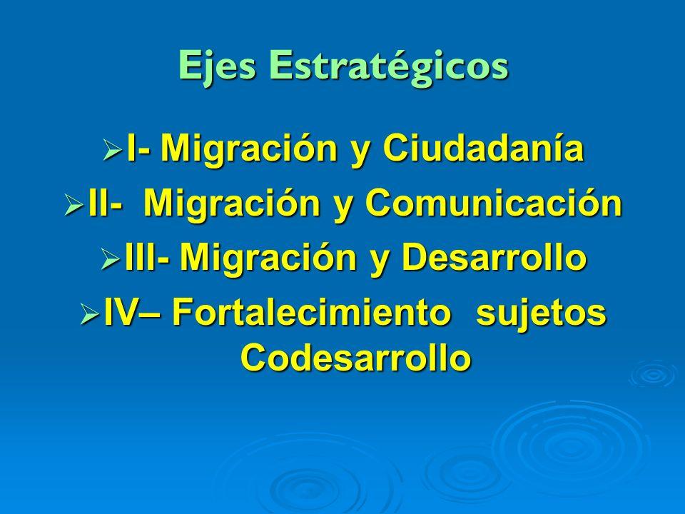 Ejes Estratégicos I- Migración y Ciudadanía I- Migración y Ciudadanía II- Migración y Comunicación II- Migración y Comunicación III- Migración y Desarrollo III- Migración y Desarrollo IV– Fortalecimiento sujetos Codesarrollo IV– Fortalecimiento sujetos Codesarrollo