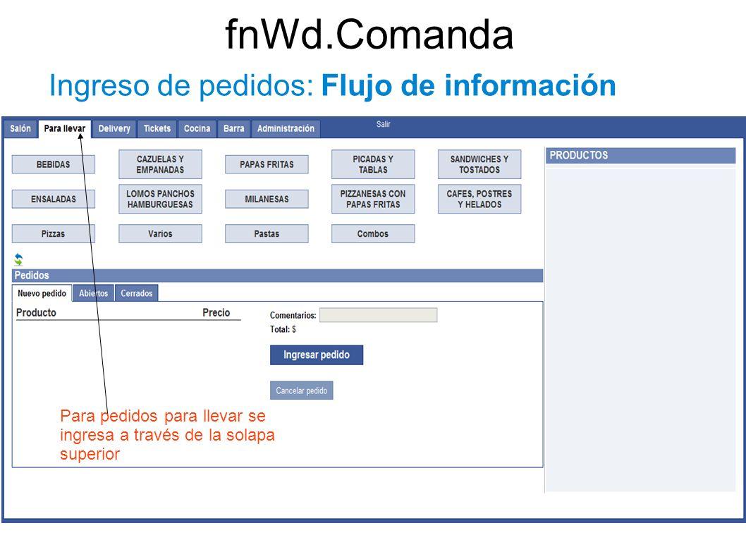fnWd.Comanda Ingreso de pedidos: Flujo de información Para pedidos para llevar se ingresa a través de la solapa superior