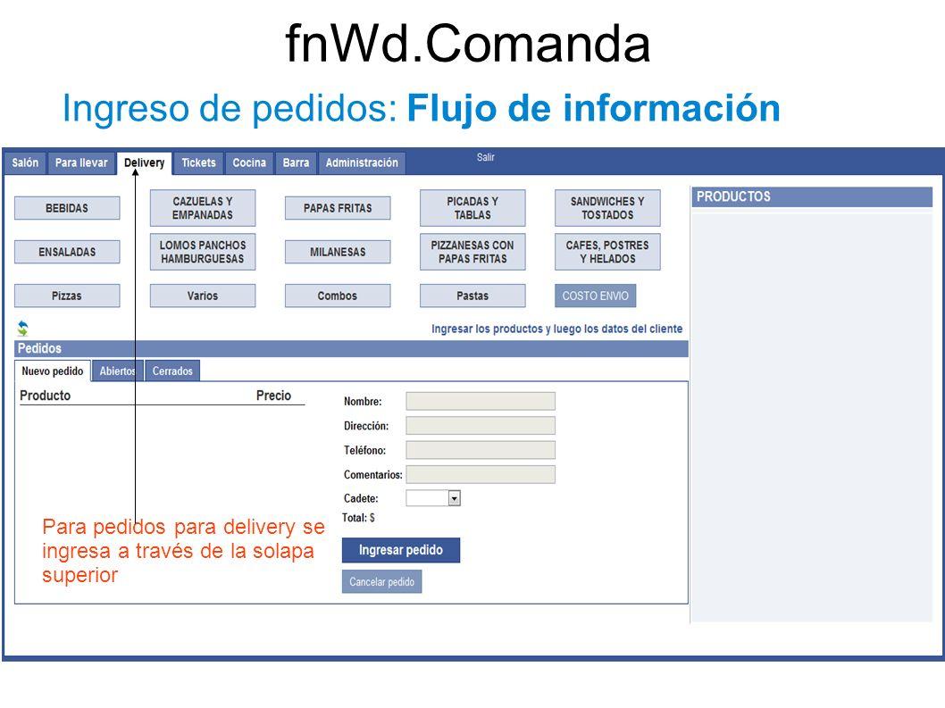 fnWd.Comanda Ingreso de pedidos: Flujo de información Para pedidos para delivery se ingresa a través de la solapa superior