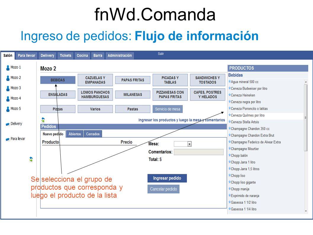 fnWd.Comanda Ingreso de pedidos: Flujo de información Se selecciona el grupo de productos que corresponda y luego el producto de la lista