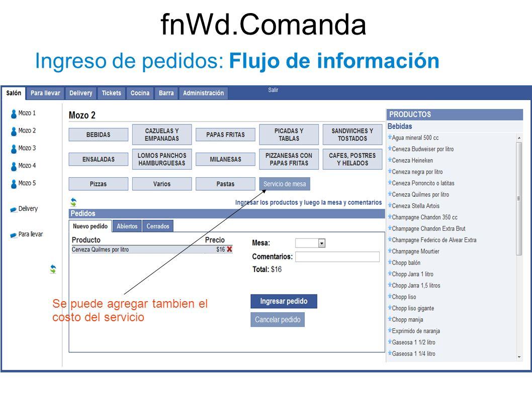fnWd.Comanda Ingreso de pedidos: Flujo de información Se puede agregar tambien el costo del servicio