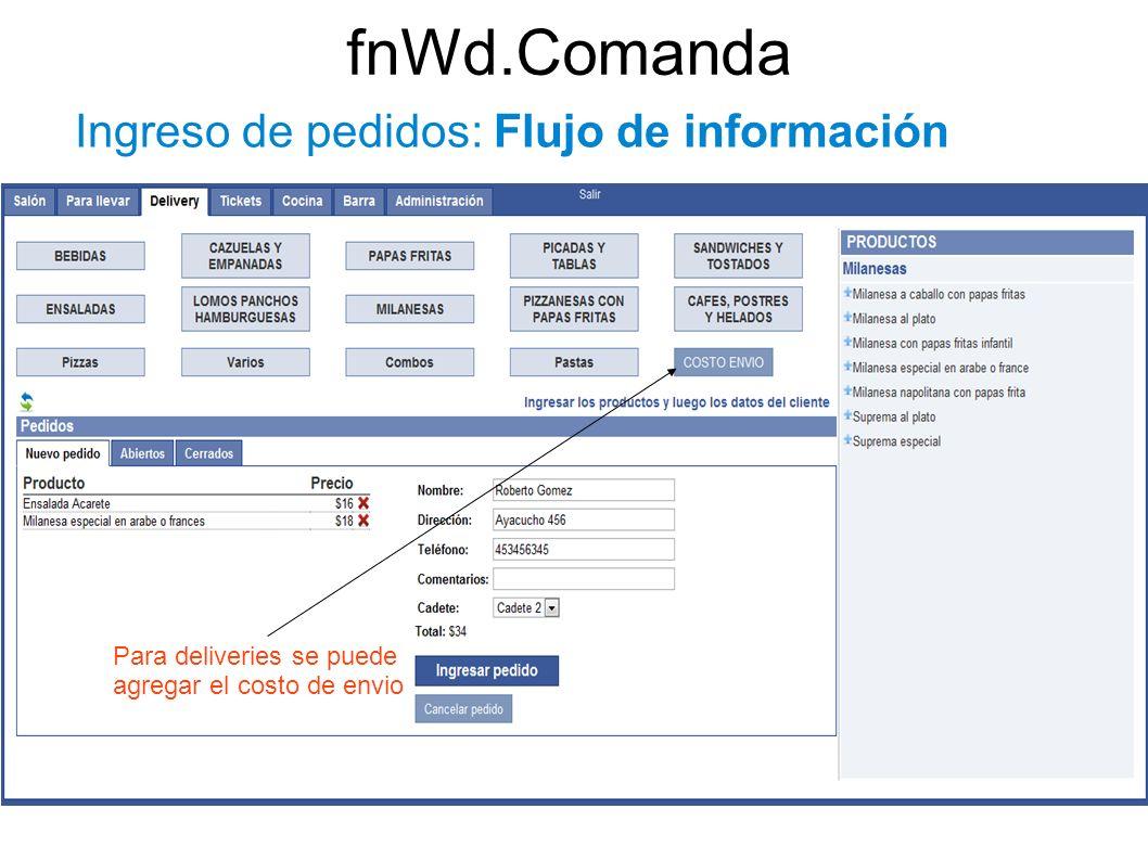 fnWd.Comanda Ingreso de pedidos: Flujo de información Para deliveries se puede agregar el costo de envio