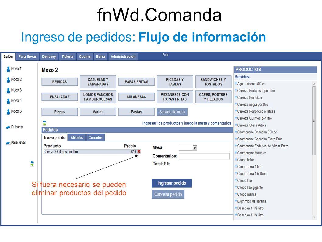 fnWd.Comanda Ingreso de pedidos: Flujo de información Si fuera necesario se pueden eliminar productos del pedido